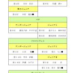 7322188F-0814-45FD-A756-C8B5DA543E32