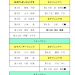 A3D84AC4-1CE7-4729-8E66-579F251227B2