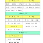 A67F7930-3BF0-4BBB-BA99-7B2E0AC7F120